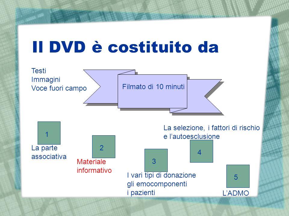 Il DVD è costituito da Testi Immagini Voce fuori campo 1 2 3 4 5 Filmato di 10 minuti La parte associativa Materiale informativo I vari tipi di donazione gli emocomponenti i pazienti LADMO La selezione, i fattori di rischio e lautoesclusione