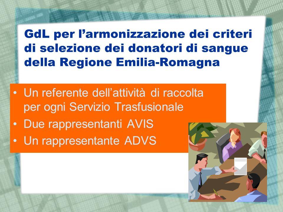 GdL per larmonizzazione dei criteri di selezione dei donatori di sangue della Regione Emilia-Romagna Un referente dellattività di raccolta per ogni Servizio Trasfusionale Due rappresentanti AVIS Un rappresentante ADVS