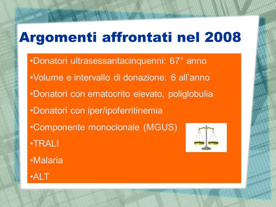 Argomenti affrontati nel 2008 Donatori ultrasessantacinquenni: 67° anno Volume e intervallo di donazione: 6 allanno Donatori con ematocrito elevato, poliglobulia Donatori con iper/ipoferritinemia Componente monoclonale (MGUS) TRALI Malaria ALT