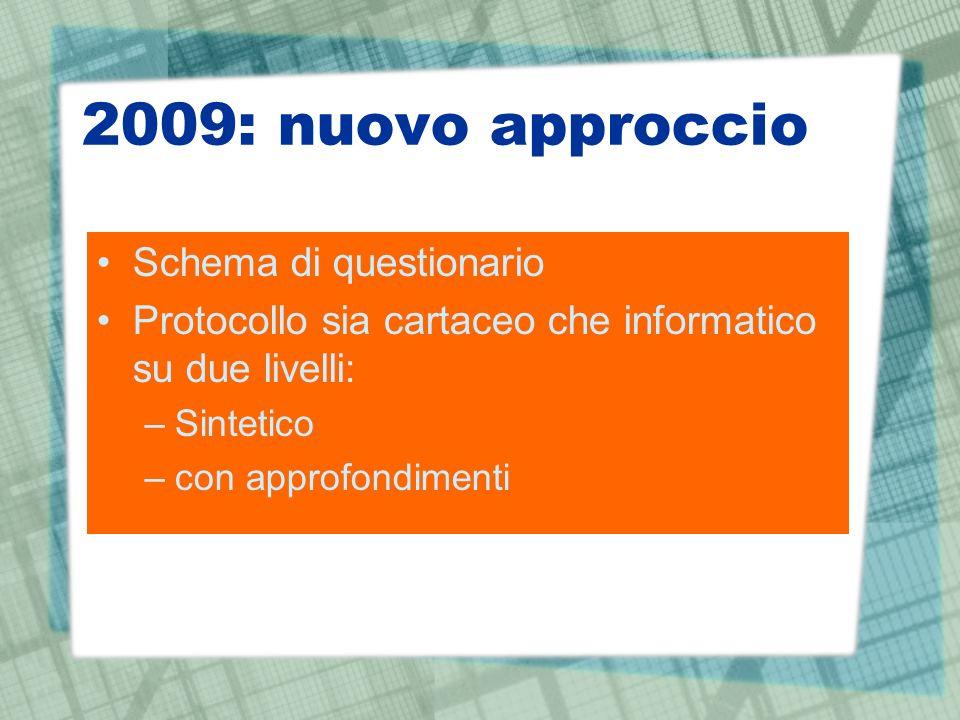 2009: nuovo approccio Schema di questionario Protocollo sia cartaceo che informatico su due livelli: –Sintetico –con approfondimenti