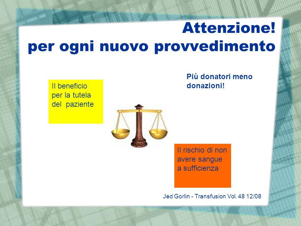 Attenzione! per ogni nuovo provvedimento Il beneficio per la tutela del paziente Il rischio di non avere sangue a sufficienza Jed Gorlin - Transfusion