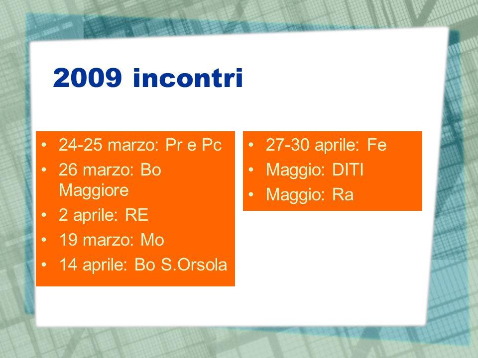 2009 incontri 24-25 marzo: Pr e Pc 26 marzo: Bo Maggiore 2 aprile: RE 19 marzo: Mo 14 aprile: Bo S.Orsola 27-30 aprile: Fe Maggio: DITI Maggio: Ra