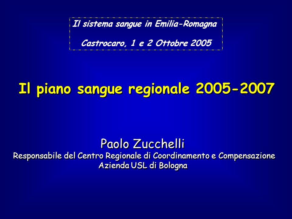 Il piano sangue regionale 2005-2007 Il sistema sangue in Emilia-Romagna Castrocaro, 1 e 2 Ottobre 2005 Paolo Zucchelli Responsabile del Centro Regionale di Coordinamento e Compensazione Azienda USL di Bologna Paolo Zucchelli Responsabile del Centro Regionale di Coordinamento e Compensazione Azienda USL di Bologna