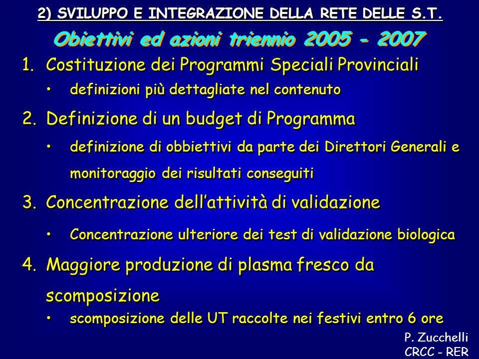 2) SVILUPPO E INTEGRAZIONE DELLA RETE DELLE S.T. Obiettivi ed azioni triennio 2005 - 2007 1.