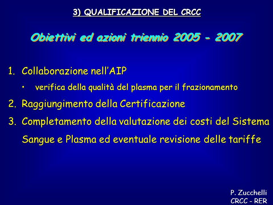 3) QUALIFICAZIONE DEL CRCC 1.