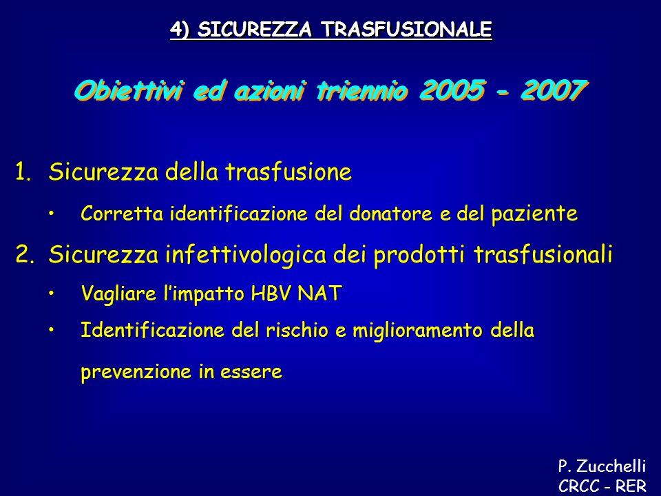 1. 1.Sicurezza della trasfusione Corretta identificazione del donatore e del paziente 2.
