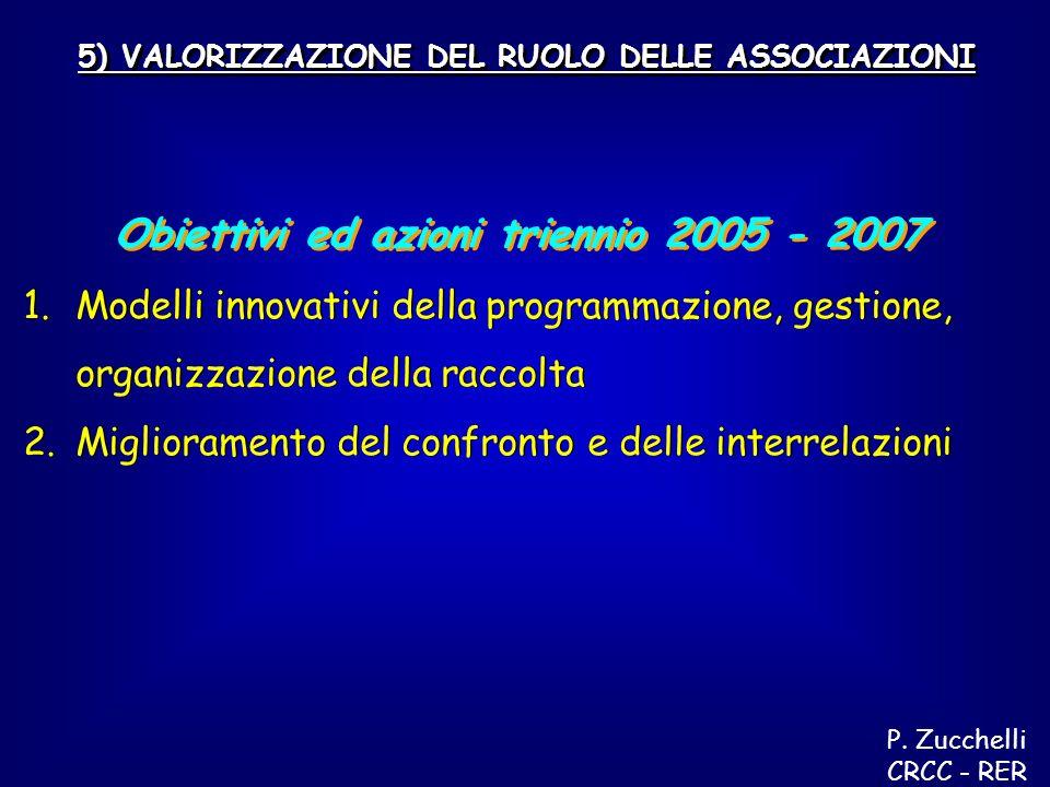 1.1.Modelli innovativi della programmazione, gestione, organizzazione della raccolta 2.