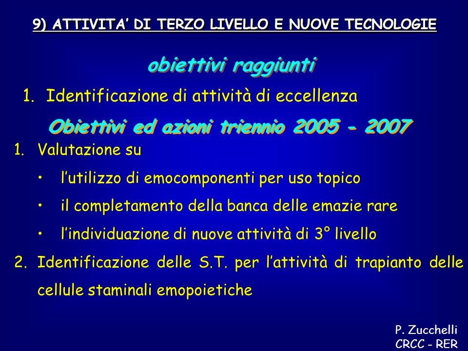 Obiettivi ed azioni triennio 2005 - 2007 9) ATTIVITA DI TERZO LIVELLO E NUOVE TECNOLOGIE obiettivi raggiunti 1.