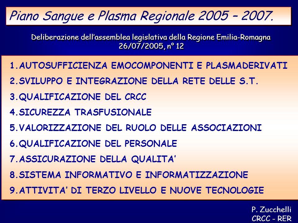 Piano Sangue e Plasma Regionale 2005 – 2007. P.