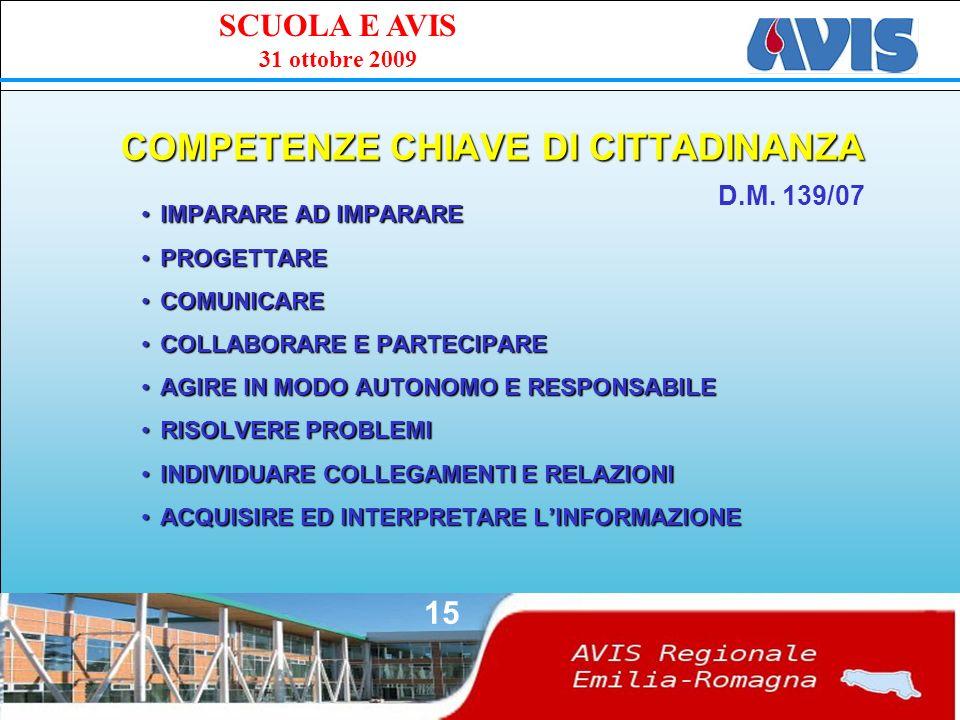 PPE SCUOLA E AVIS 31 ottobre 2009 15 COMPETENZE CHIAVE DI CITTADINANZA COMPETENZE CHIAVE DI CITTADINANZA D.M.