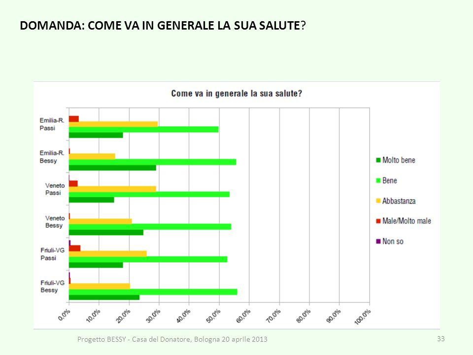 33 Progetto BESSY - Casa del Donatore, Bologna 20 aprile 2013 DOMANDA: COME VA IN GENERALE LA SUA SALUTE?