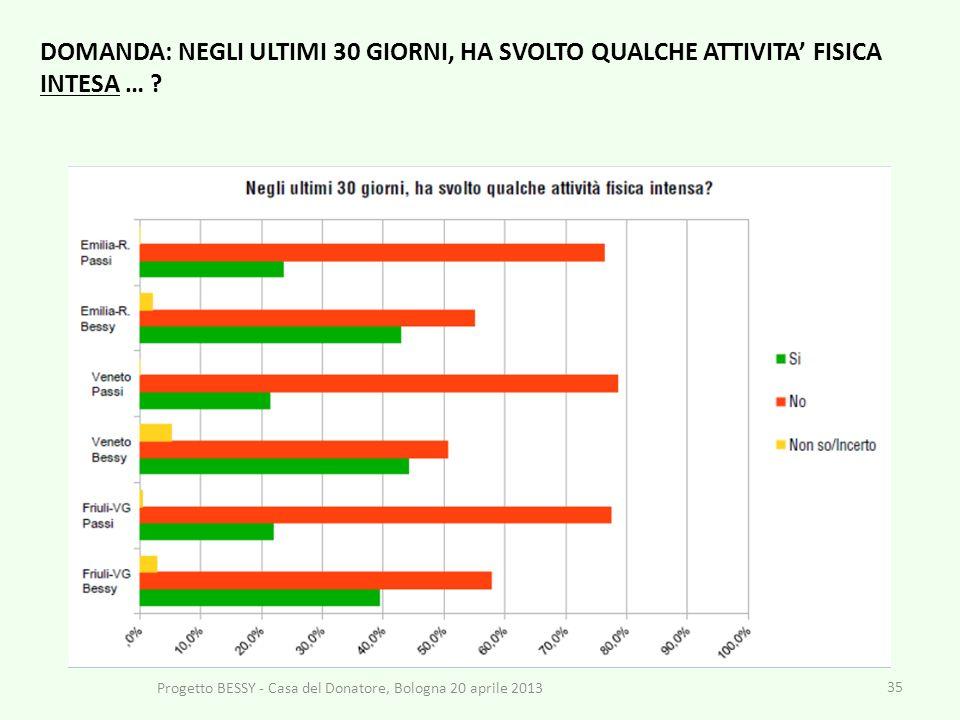 35 Progetto BESSY - Casa del Donatore, Bologna 20 aprile 2013 DOMANDA: NEGLI ULTIMI 30 GIORNI, HA SVOLTO QUALCHE ATTIVITA FISICA INTESA … ?