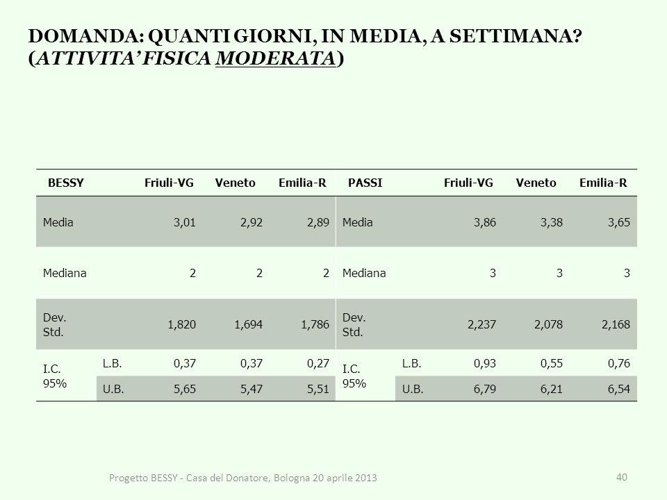 40 BESSYFriuli-VGVenetoEmilia-RPASSIFriuli-VGVenetoEmilia-R Media3,012,922,89Media3,863,383,65 Mediana222 333 Dev.