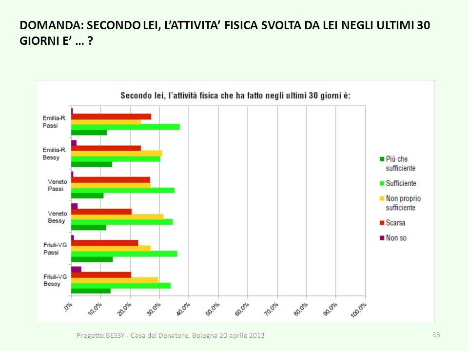 43 Progetto BESSY - Casa del Donatore, Bologna 20 aprile 2013 DOMANDA: SECONDO LEI, LATTIVITA FISICA SVOLTA DA LEI NEGLI ULTIMI 30 GIORNI E …