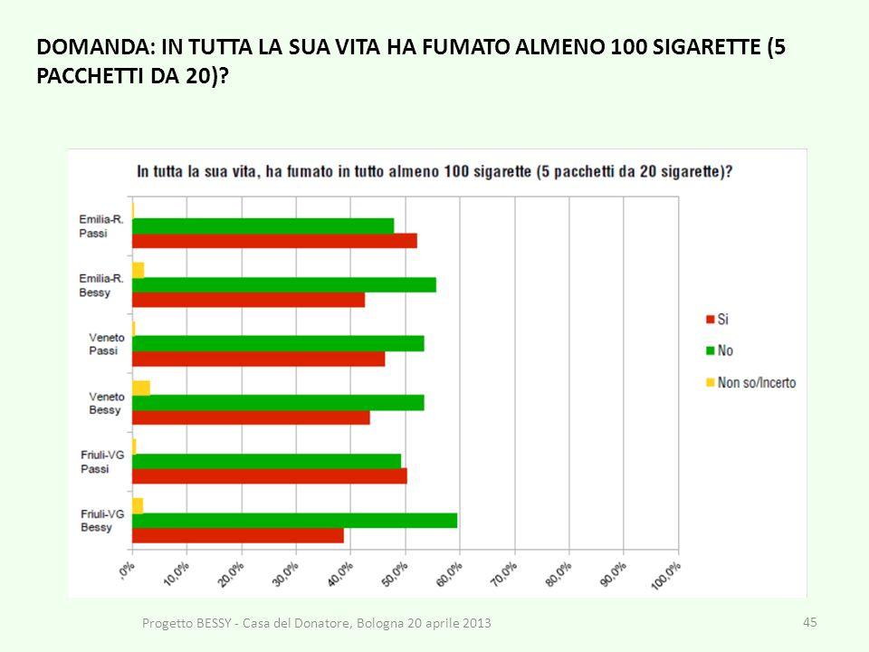45 Progetto BESSY - Casa del Donatore, Bologna 20 aprile 2013 DOMANDA: IN TUTTA LA SUA VITA HA FUMATO ALMENO 100 SIGARETTE (5 PACCHETTI DA 20)