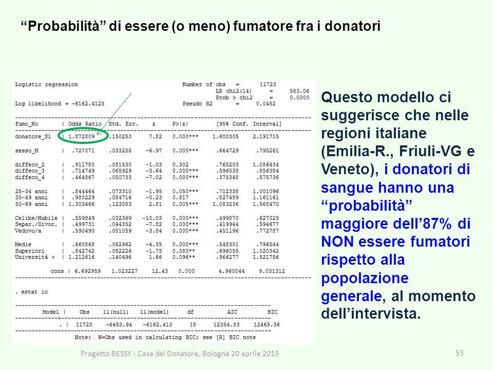 53 Progetto BESSY - Casa del Donatore, Bologna 20 aprile 2013 Probabilità di essere (o meno) fumatore fra i donatori Questo modello ci suggerisce che