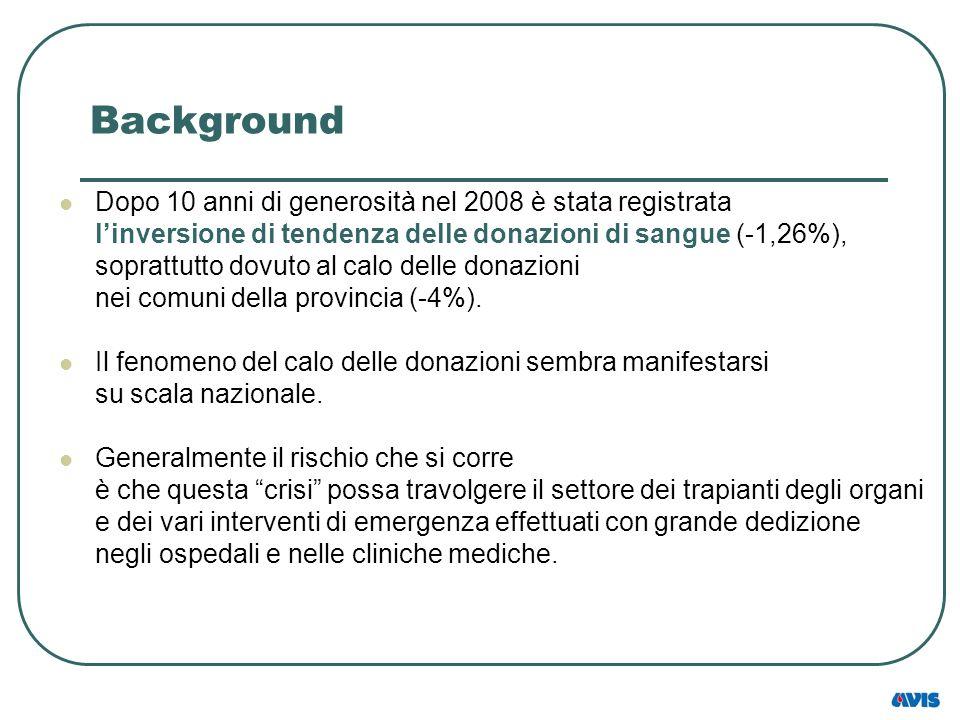 Background Dopo 10 anni di generosità nel 2008 è stata registrata linversione di tendenza delle donazioni di sangue (-1,26%), soprattutto dovuto al ca