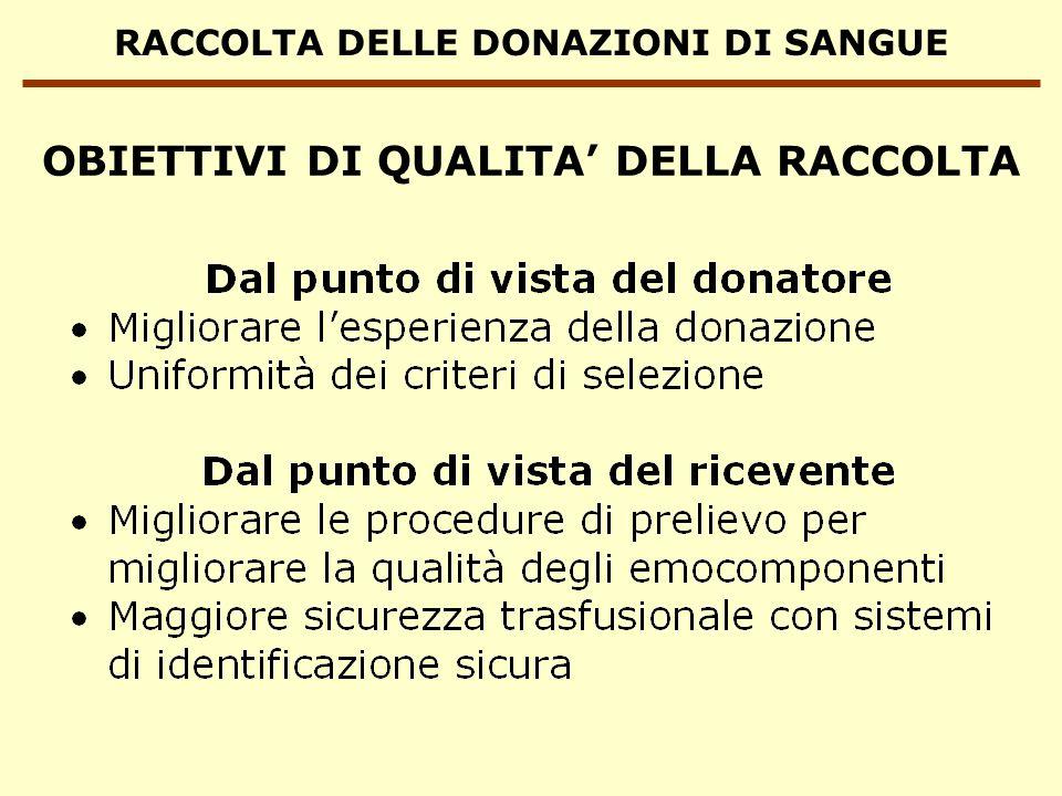 RACCOLTA DELLE DONAZIONI DI SANGUE OBIETTIVI DI QUALITA DELLA RACCOLTA