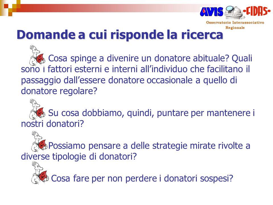Osservatorio Interassociativo Regionale Domande a cui risponde la ricerca Cosa spinge a divenire un donatore abituale? Quali sono i fattori esterni e