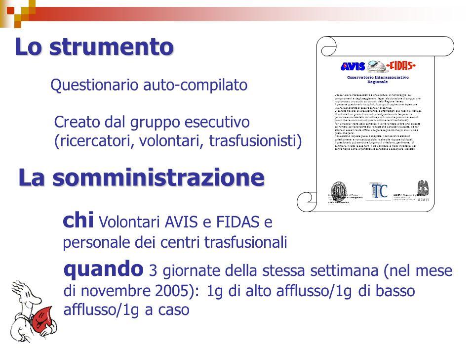 Lo strumento Questionario auto-compilato La somministrazione Osservatorio Interassociativo Regionale Losservatorio interassociativo è una struttura di monitoraggio dei comportamenti e degli atteggiamenti legati alla donazione di sangue, che ha promosso uno studio sui donatori della Regione Veneto.