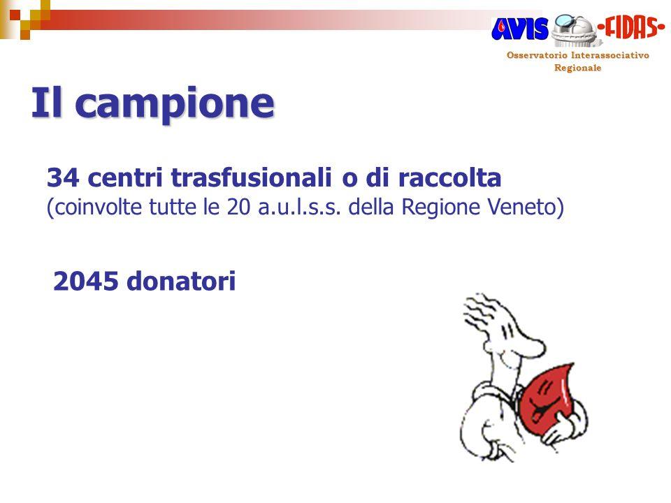 Il campione Osservatorio Interassociativo Regionale 34 centri trasfusionali o di raccolta (coinvolte tutte le 20 a.u.l.s.s.