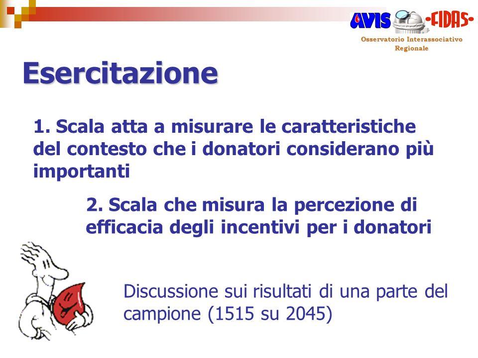 Esercitazione Osservatorio Interassociativo Regionale 1. Scala atta a misurare le caratteristiche del contesto che i donatori considerano più importan