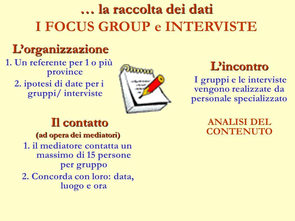 … la raccolta dei dati … la raccolta dei dati I FOCUS GROUP e INTERVISTE Lorganizzazione 1. Un referente per 1 o più province 2. ipotesi di date per i