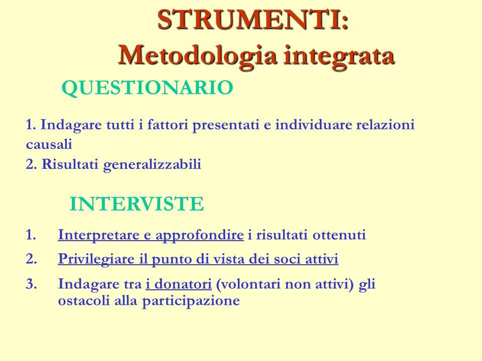 STRUMENTI: Metodologia integrata 1.Interpretare e approfondire i risultati ottenuti 2.Privilegiare il punto di vista dei soci attivi 3.Indagare tra i