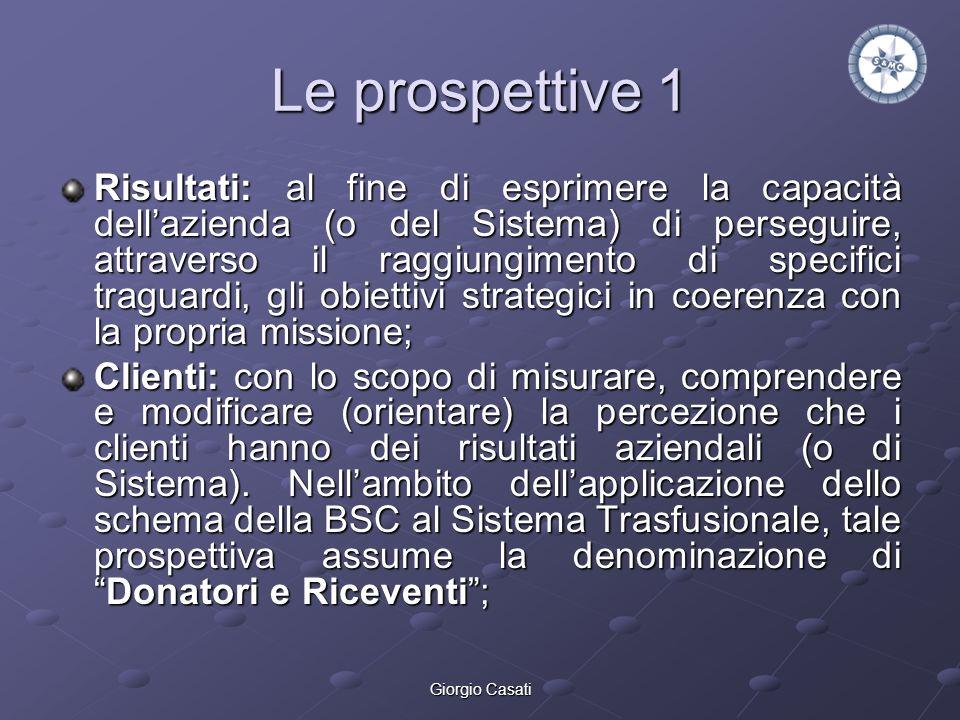 Giorgio Casati Le prospettive 1 Risultati: al fine di esprimere la capacità dellazienda (o del Sistema) di perseguire, attraverso il raggiungimento di