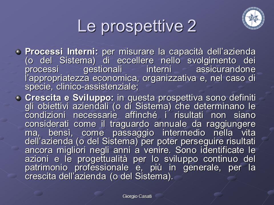 Giorgio Casati Le prospettive 2 Processi Interni: per misurare la capacità dellazienda (o del Sistema) di eccellere nello svolgimento dei processi ges