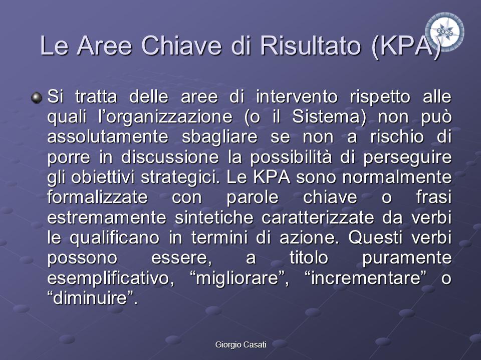 Giorgio Casati Le Aree Chiave di Risultato (KPA) Si tratta delle aree di intervento rispetto alle quali lorganizzazione (o il Sistema) non può assolut