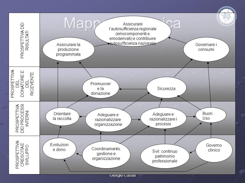Giorgio Casati Mappa Strategica Assicurare lautosufficienza regionale (emocomponenti e emoderivati) e contribuire autosufficienza nazionale Assicurare