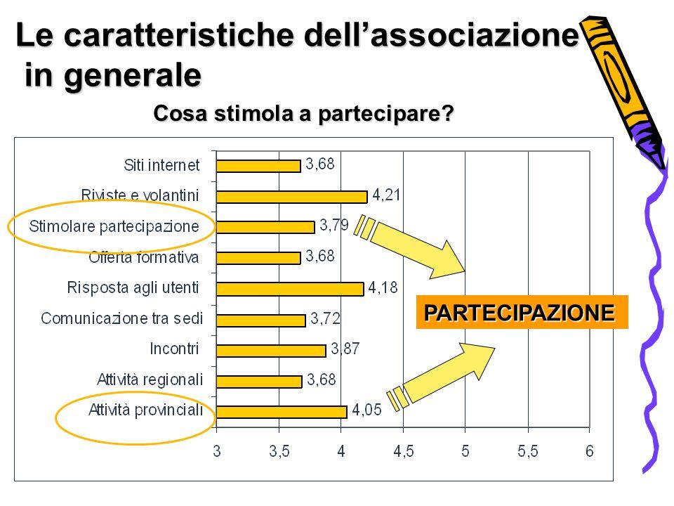 Cosa stimola a partecipare? PARTECIPAZIONE Le caratteristiche dellassociazione in generale in generale