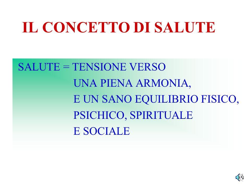 IL CONCETTO DI SALUTE SALUTE = TENSIONE VERSO UNA PIENA ARMONIA, E UN SANO EQUILIBRIO FISICO, PSICHICO, SPIRITUALE E SOCIALE