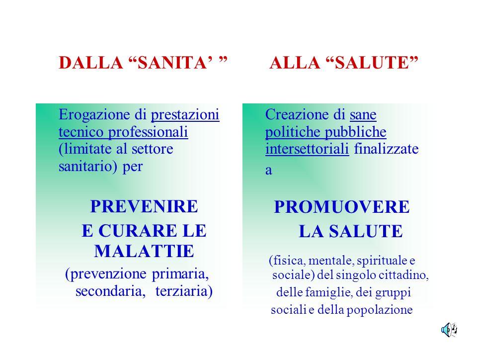 DALLA SANITA ALLA SALUTE Erogazione di prestazioni tecnico professionali (limitate al settore sanitario) per PREVENIRE E CURARE LE MALATTIE (prevenzio
