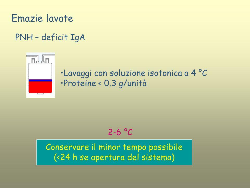 Emazie lavate 2-6 °C Conservare il minor tempo possibile (<24 h se apertura del sistema) Lavaggi con soluzione isotonica a 4 °C Proteine < 0.3 g/unità
