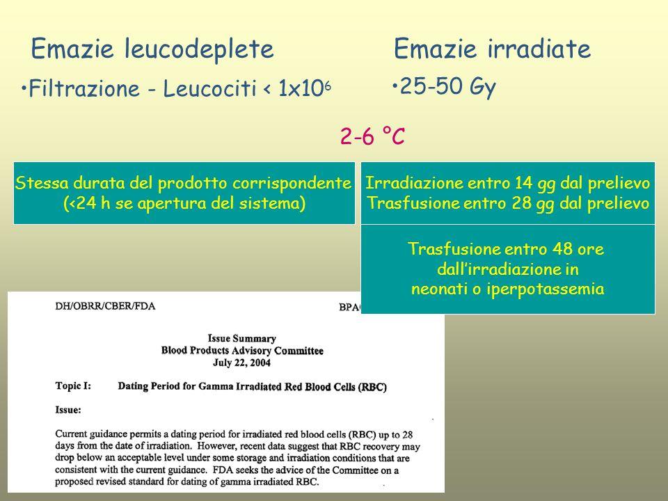 Emazie leucodeplete 2-6 °C Filtrazione - Leucociti < 1x10 6 Emazie irradiate 25-50 Gy Stessa durata del prodotto corrispondente (<24 h se apertura del
