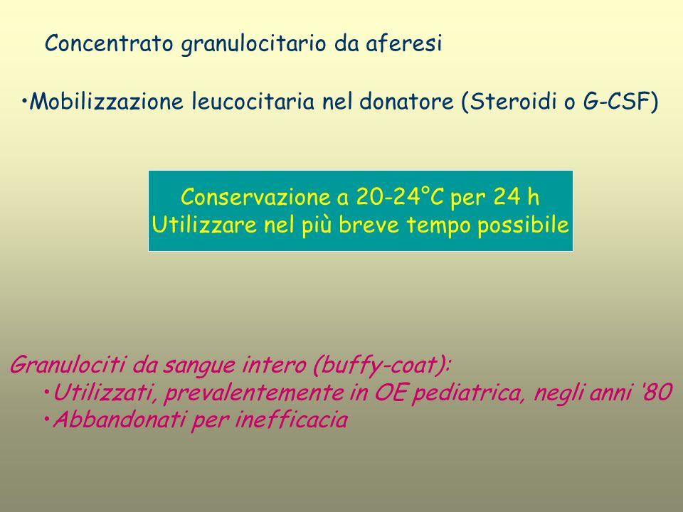 Concentrato granulocitario da aferesi Mobilizzazione leucocitaria nel donatore (Steroidi o G-CSF) Conservazione a 20-24°C per 24 h Utilizzare nel più