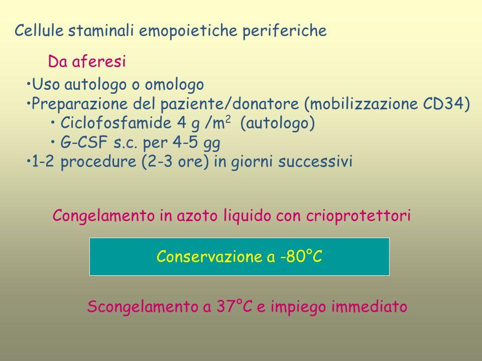 Cellule staminali emopoietiche periferiche Da aferesi Uso autologo o omologo Preparazione del paziente/donatore (mobilizzazione CD34) Ciclofosfamide 4