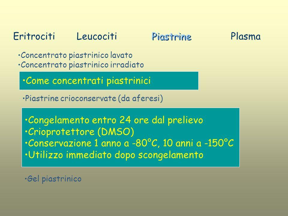 EritrocitiLeucociti Piastrine Plasma Concentrato piastrinico lavato Concentrato piastrinico irradiato Congelamento entro 24 ore dal prelievo Crioprote