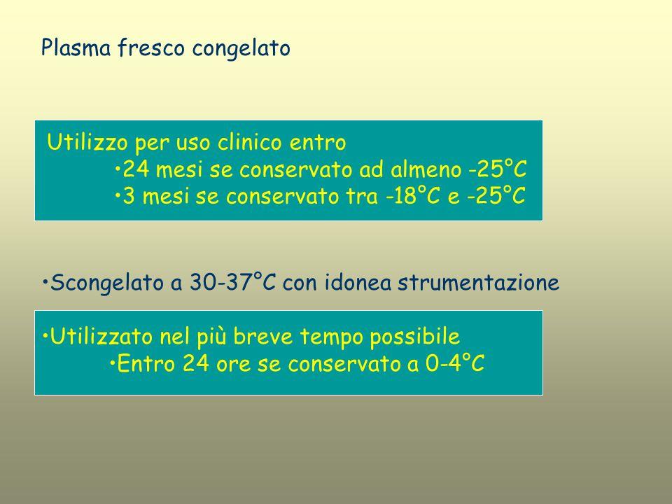 Plasma fresco congelato Utilizzo per uso clinico entro 24 mesi se conservato ad almeno -25°C 3 mesi se conservato tra -18°C e -25°C Scongelato a 30-37