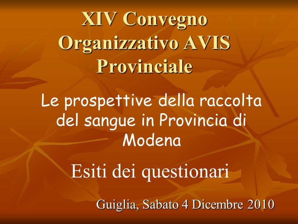 XIV Convegno Organizzativo AVIS Provinciale Guiglia, Sabato 4 Dicembre 2010 Le prospettive della raccolta del sangue in Provincia di Modena Esiti dei questionari
