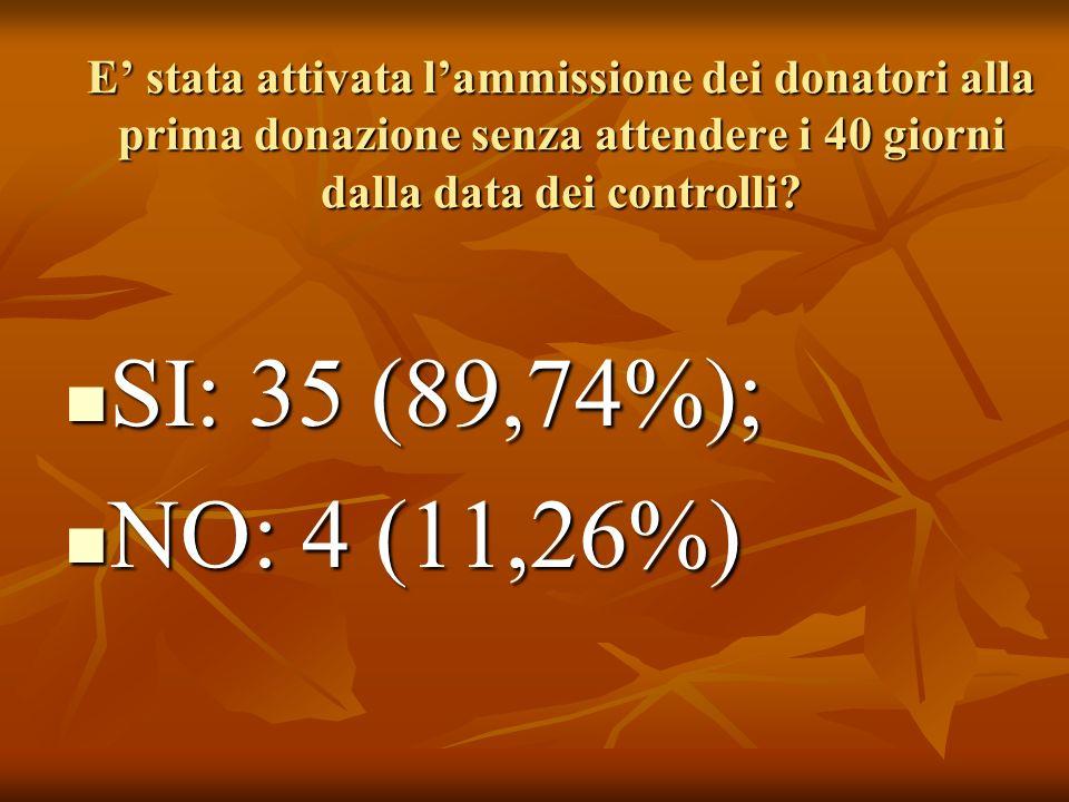 E stata attivata lammissione dei donatori alla prima donazione senza attendere i 40 giorni dalla data dei controlli.