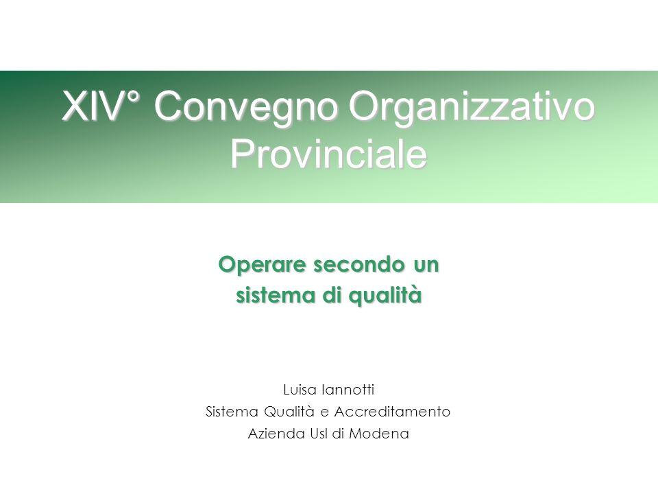 XIV° Convegno Organizzativo Provinciale Luisa Iannotti Sistema Qualità e Accreditamento Azienda Usl di Modena Operare secondo un sistema di qualità