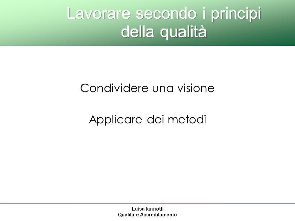 Luisa Iannotti Qualità e Accreditamento Condividere una visione Applicare dei metodi