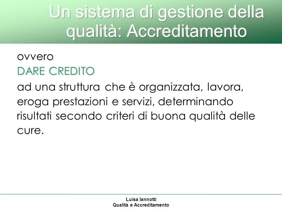 Luisa Iannotti Qualità e Accreditamento ovvero DARE CREDITO ad una struttura che è organizzata, lavora, eroga prestazioni e servizi, determinando risultati secondo criteri di buona qualità delle cure.