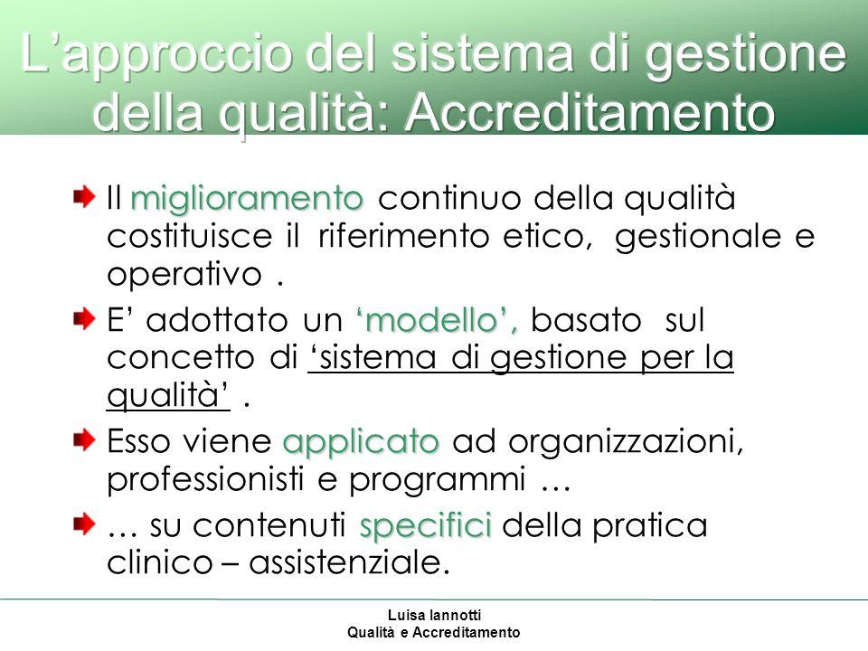 Luisa Iannotti Qualità e Accreditamento miglioramento Il miglioramento continuo della qualità costituisce il riferimento etico, gestionale e operativo.