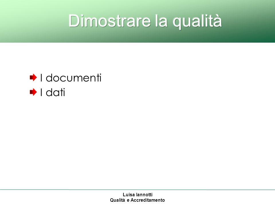 Luisa Iannotti Qualità e Accreditamento I documenti I dati