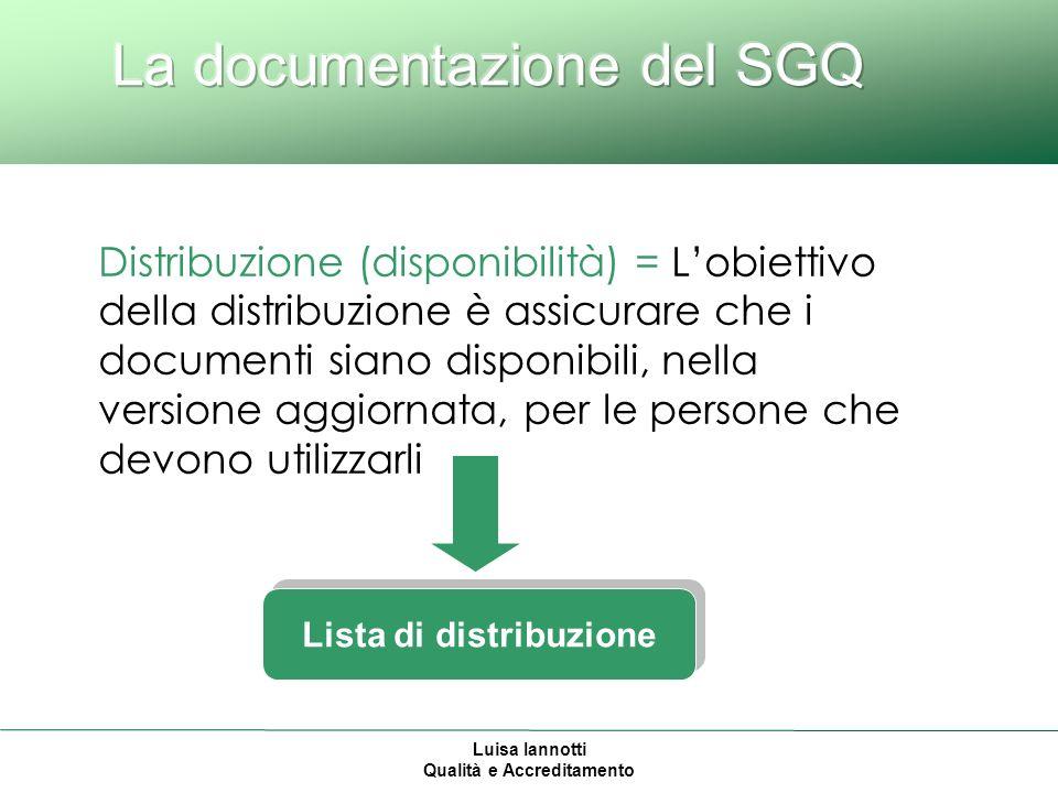 Luisa Iannotti Qualità e Accreditamento Distribuzione (disponibilità) = Lobiettivo della distribuzione è assicurare che i documenti siano disponibili, nella versione aggiornata, per le persone che devono utilizzarli Lista di distribuzione