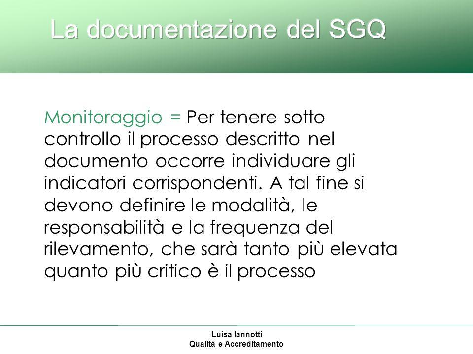Luisa Iannotti Qualità e Accreditamento Monitoraggio = Per tenere sotto controllo il processo descritto nel documento occorre individuare gli indicatori corrispondenti.